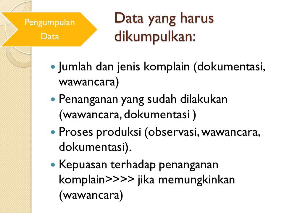 Data yang harus dikumpulkan: Jumlah dan jenis komplain (dokumentasi, wawancara) Penanganan yang sudah dilakukan (wawancara, dokumentasi ) Proses produ
