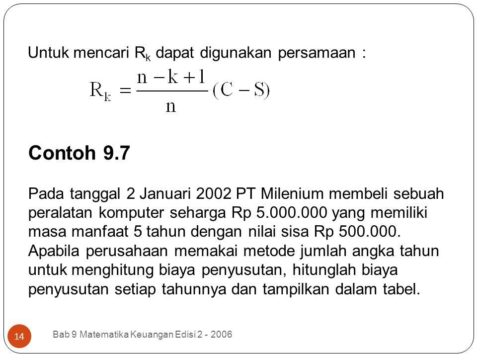 Untuk mencari R k dapat digunakan persamaan : Bab 9 Matematika Keuangan Edisi 2 - 2006 14 Contoh 9.7 Pada tanggal 2 Januari 2002 PT Milenium membeli s