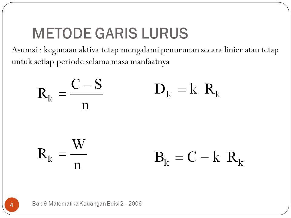 METODE GARIS LURUS Bab 9 Matematika Keuangan Edisi 2 - 2006 4 Asumsi : kegunaan aktiva tetap mengalami penurunan secara linier atau tetap untuk setiap
