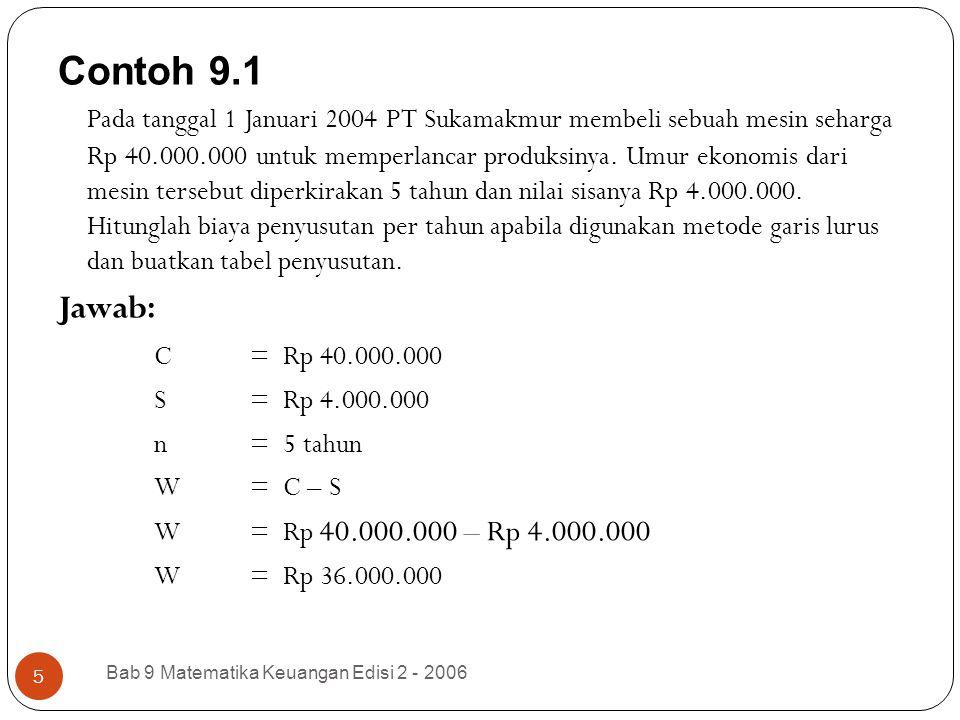Contoh 9.1 Bab 9 Matematika Keuangan Edisi 2 - 2006 5 Pada tanggal 1 Januari 2004 PT Sukamakmur membeli sebuah mesin seharga Rp 40.000.000 untuk mempe