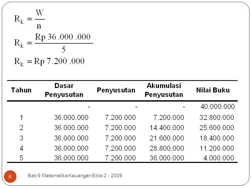 Bab 9 Matematika Keuangan Edisi 2 - 2006 6