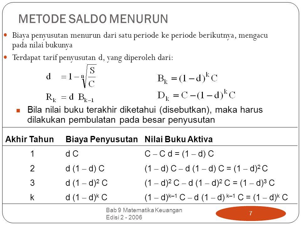 METODE SALDO MENURUN Akhir TahunBiaya PenyusutanNilai Buku Aktiva 1d CC – C d = (1 – d) C 2d (1 – d) C(1 – d) C – d (1 – d) C = (1 – d) 2 C 3d (1 – d)