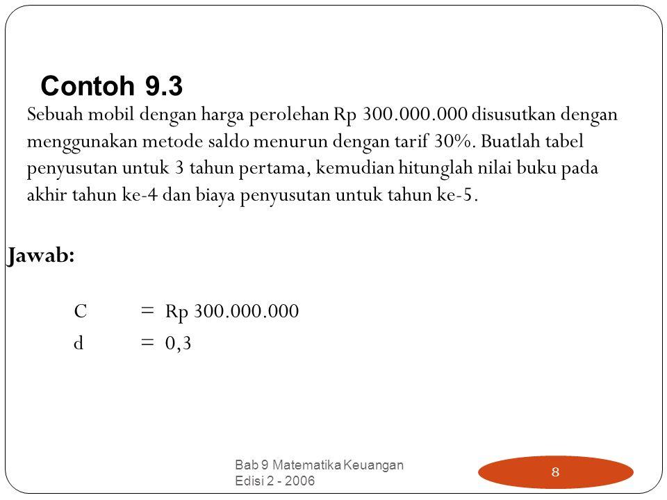 Contoh 9.3 Bab 9 Matematika Keuangan Edisi 2 - 2006 8 Sebuah mobil dengan harga perolehan Rp 300.000.000 disusutkan dengan menggunakan metode saldo me