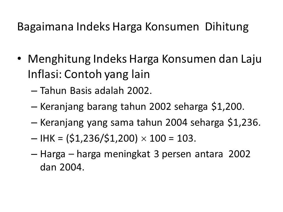 Bagaimana Indeks Harga Konsumen Dihitung Menghitung Indeks Harga Konsumen dan Laju Inflasi: Contoh yang lain – Tahun Basis adalah 2002. – Keranjang ba
