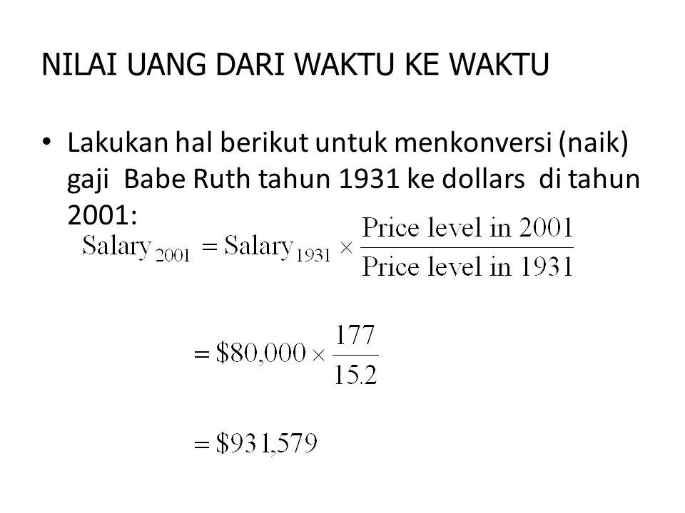 NILAI UANG DARI WAKTU KE WAKTU Lakukan hal berikut untuk menkonversi (naik) gaji Babe Ruth tahun 1931 ke dollars di tahun 2001: