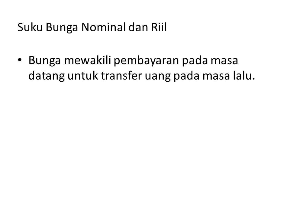 Suku Bunga Nominal dan Riil Bunga mewakili pembayaran pada masa datang untuk transfer uang pada masa lalu.