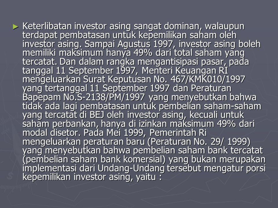 ► Keterlibatan investor asing sangat dominan, walaupun terdapat pembatasan untuk kepemilikan saham oleh investor asing. Sampai Agustus 1997, investor