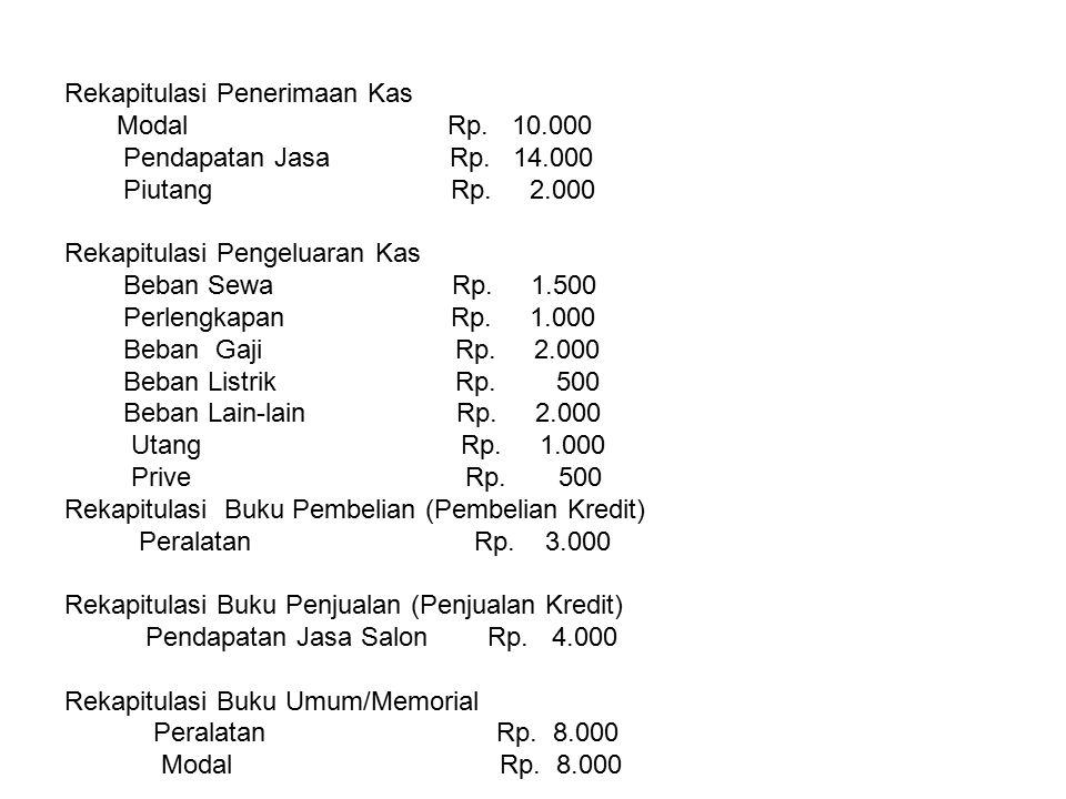 Rekapitulasi Penerimaan Kas Modal Rp. 10.000 Pendapatan Jasa Rp. 14.000 Piutang Rp. 2.000 Rekapitulasi Pengeluaran Kas Beban Sewa Rp. 1.500 Perlengkap