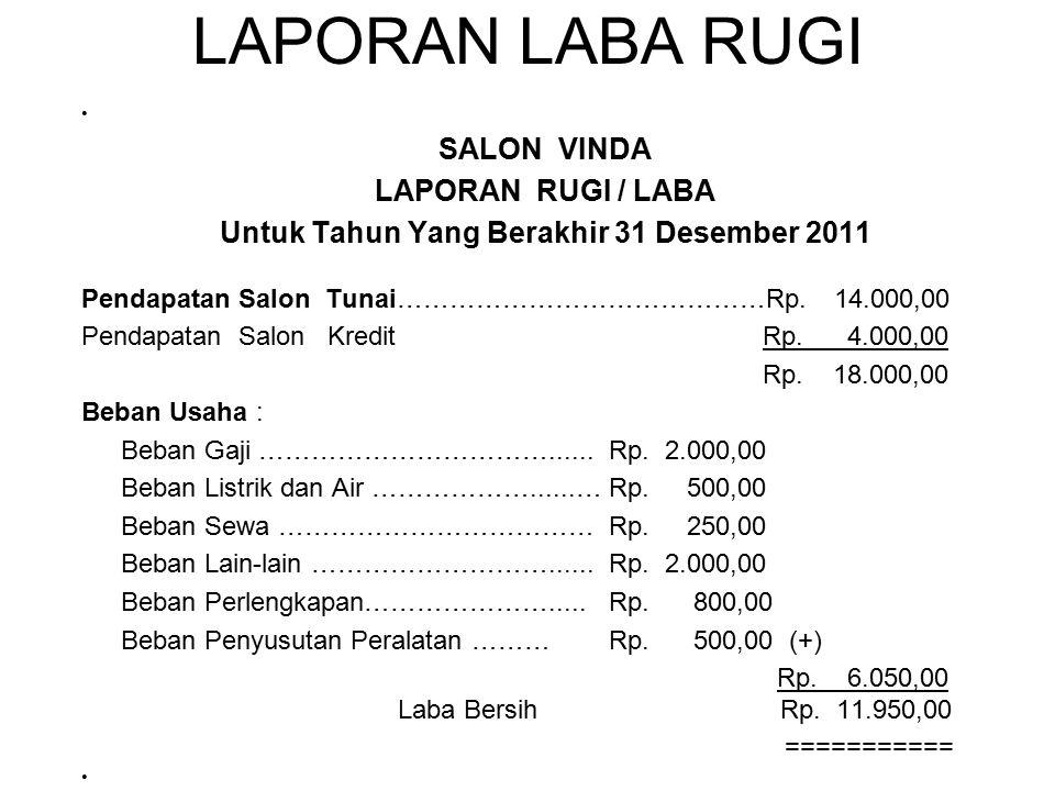 LAPORAN LABA RUGI SALON VINDA LAPORAN RUGI / LABA Untuk Tahun Yang Berakhir 31 Desember 2011 Pendapatan Salon Tunai……………………………………Rp. 14.000,00 Pendapa