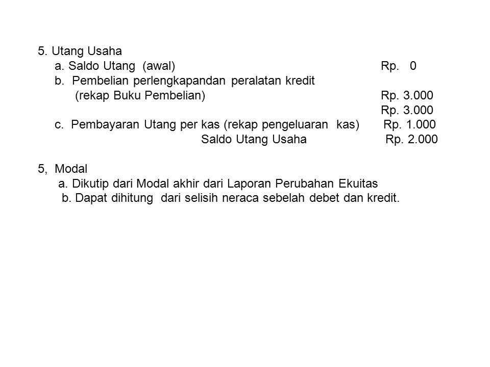 5. Utang Usaha a. Saldo Utang (awal) Rp. 0 b. Pembelian perlengkapandan peralatan kredit (rekap Buku Pembelian) Rp. 3.000 Rp. 3.000 c. Pembayaran Utan