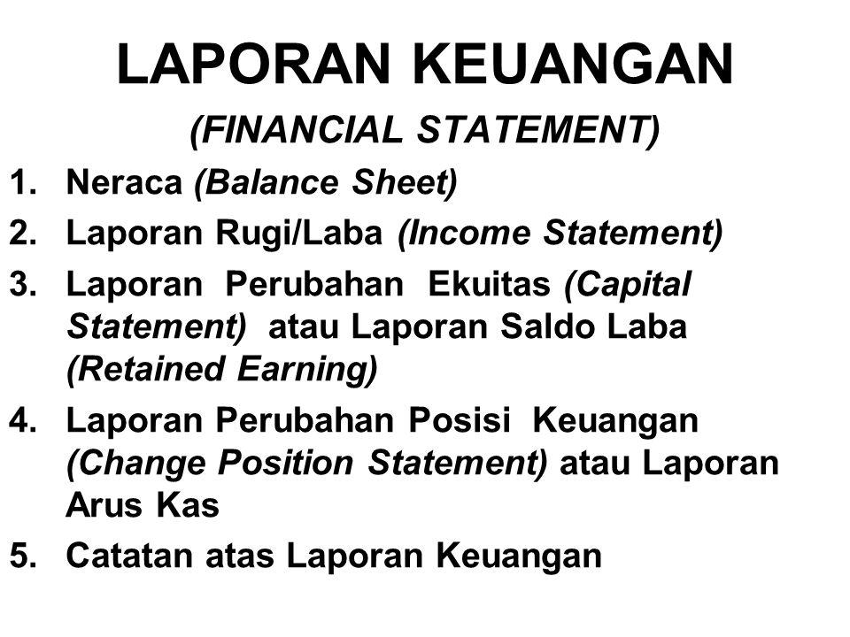 LAPORAN KEUANGAN (FINANCIAL STATEMENT) 1.Neraca (Balance Sheet) 2.Laporan Rugi/Laba (Income Statement) 3.Laporan Perubahan Ekuitas (Capital Statement)
