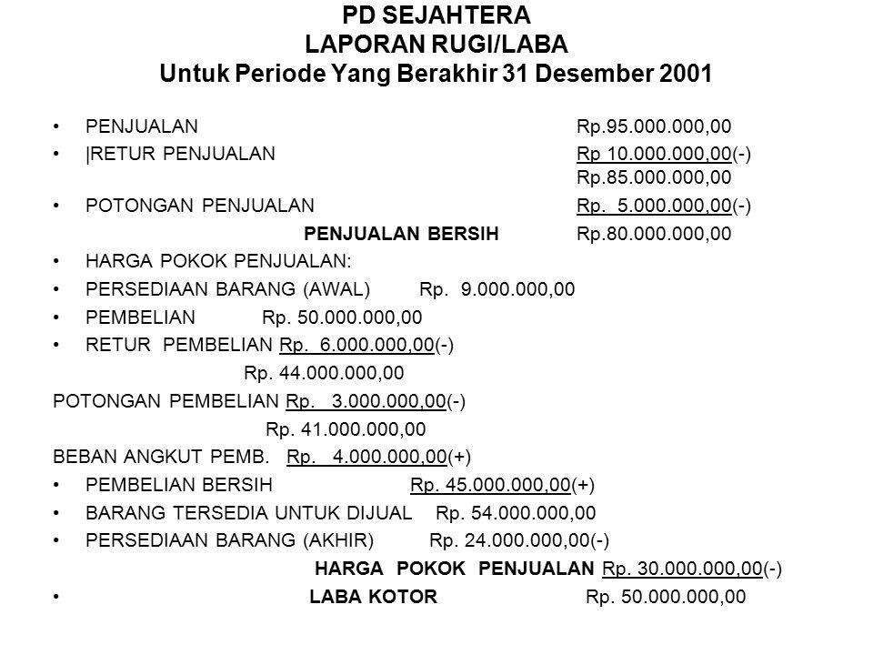 PD SEJAHTERA LAPORAN RUGI/LABA Untuk Periode Yang Berakhir 31 Desember 2001 PENJUALAN Rp.95.000.000,00  RETUR PENJUALAN Rp 10.000.000,00(-) Rp.85.000.