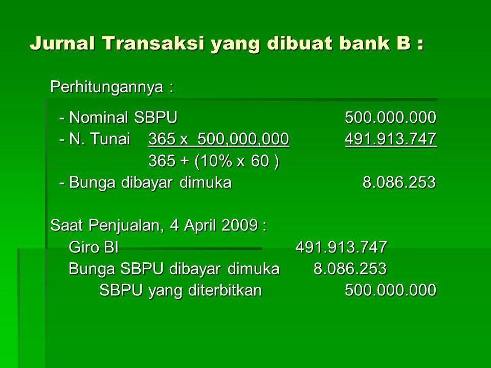 Jurnal Transaksi yang dibuat bank B : Perhitungannya : - Nominal SBPU500.000.000 - Nominal SBPU500.000.000 - N.