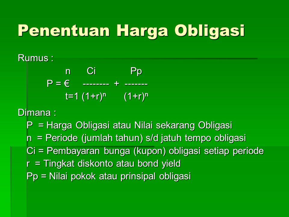 Penentuan Harga Obligasi Rumus : n Ci Pp n Ci Pp P = € -------- + ------- t=1 (1+r) n (1+r) n t=1 (1+r) n (1+r) n Dimana : P = Harga Obligasi atau Nilai sekarang Obligasi n = Periode (jumlah tahun) s/d jatuh tempo obligasi Ci = Pembayaran bunga (kupon) obligasi setiap periode r = Tingkat diskonto atau bond yield Pp = Nilai pokok atau prinsipal obligasi