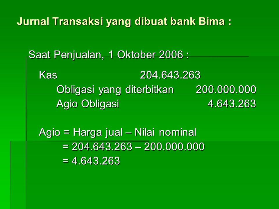 Jurnal Transaksi yang dibuat bank Bima : Saat Penjualan, 1 Oktober 2006 : Kas204.643.263 Obligasi yang diterbitkan200.000.000 Agio Obligasi 4.643.263 Agio = Harga jual – Nilai nominal = 204.643.263 – 200.000.000 = 204.643.263 – 200.000.000 = 4.643.263 = 4.643.263