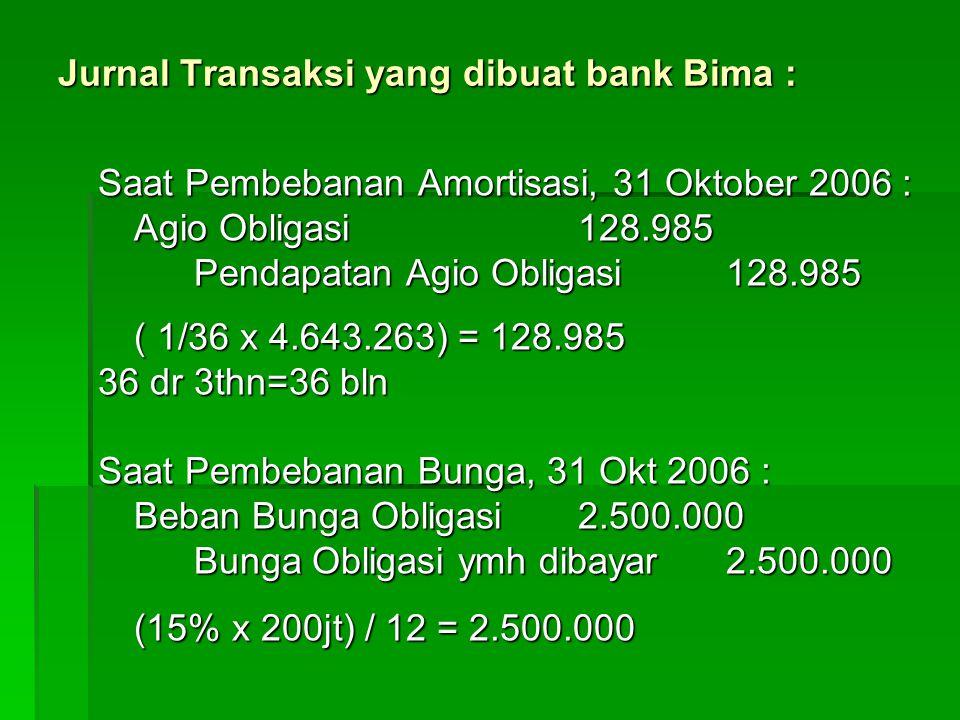 Jurnal Transaksi yang dibuat bank Bima : Saat Pembebanan Amortisasi, 31 Oktober 2006 : Agio Obligasi128.985 Pendapatan Agio Obligasi 128.985 ( 1/36 x 4.643.263) = 128.985 36 dr 3thn=36 bln Saat Pembebanan Bunga, 31 Okt 2006 : Beban Bunga Obligasi2.500.000 Bunga Obligasi ymh dibayar 2.500.000 (15% x 200jt) / 12 = 2.500.000