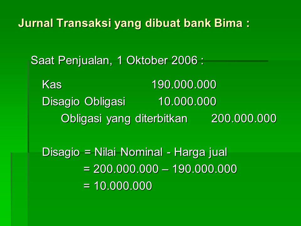 Jurnal Transaksi yang dibuat bank Bima : Saat Penjualan, 1 Oktober 2006 : Kas190.000.000 Disagio Obligasi 10.000.000 Obligasi yang diterbitkan200.000.000 Disagio = Nilai Nominal - Harga jual = 200.000.000 – 190.000.000 = 200.000.000 – 190.000.000 = 10.000.000 = 10.000.000