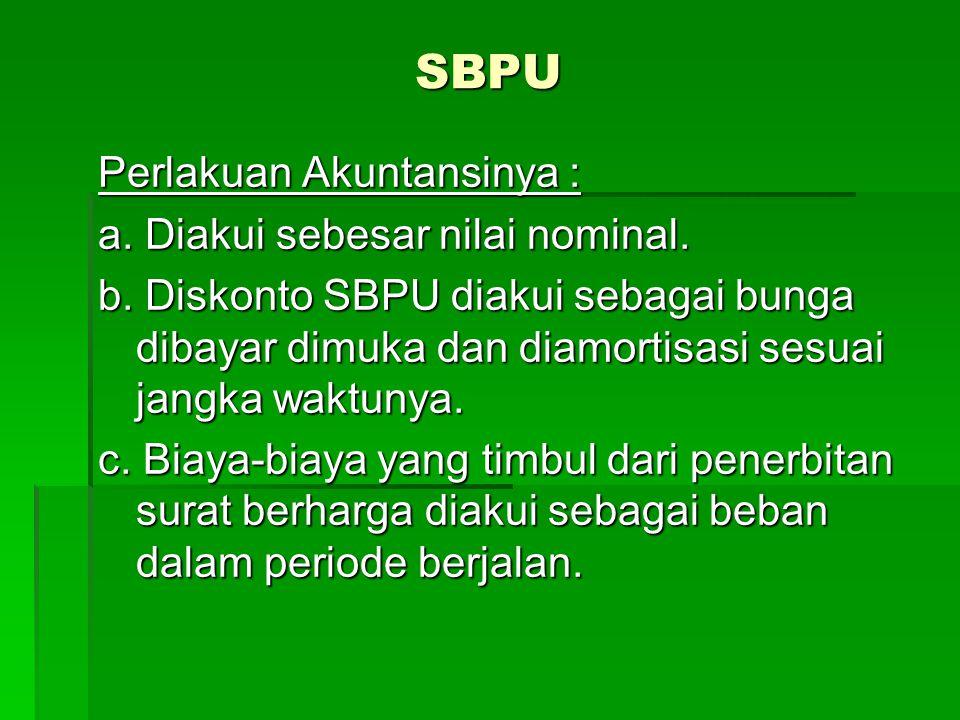 Contoh : Pada tanggal 12 Oktober 2008, PT Bank Bima menjual SBPU ke Bank Birawa sebesar Rp.