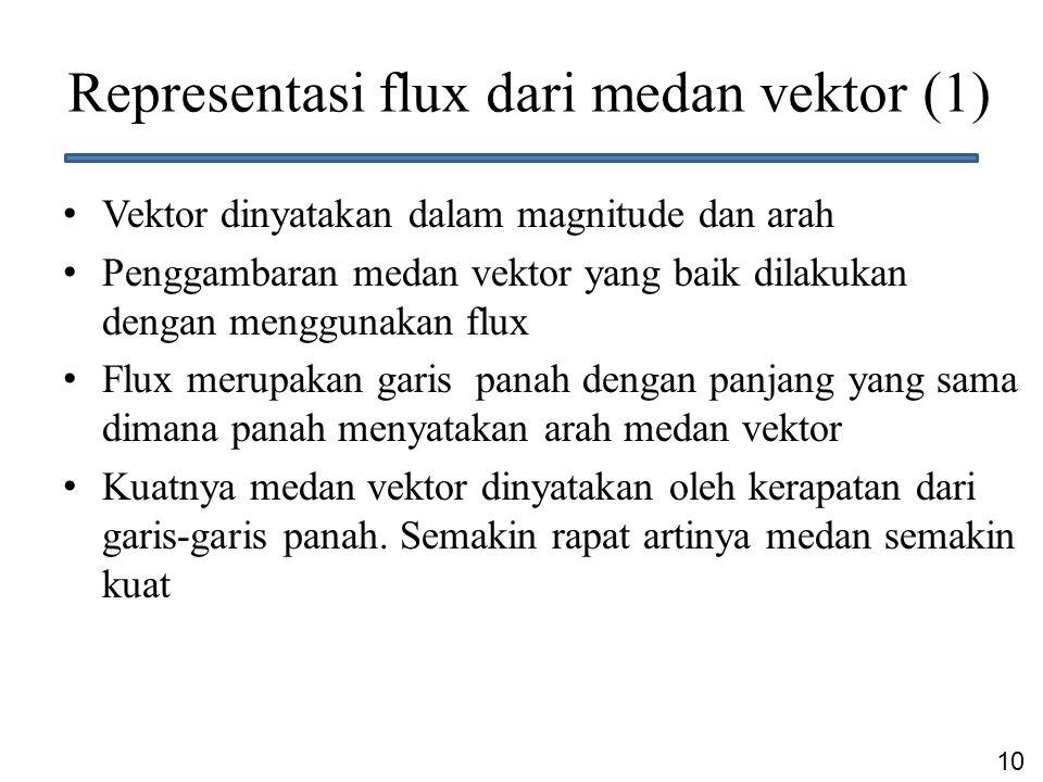 10 Representasi flux dari medan vektor (1) Vektor dinyatakan dalam magnitude dan arah Penggambaran medan vektor yang baik dilakukan dengan menggunakan