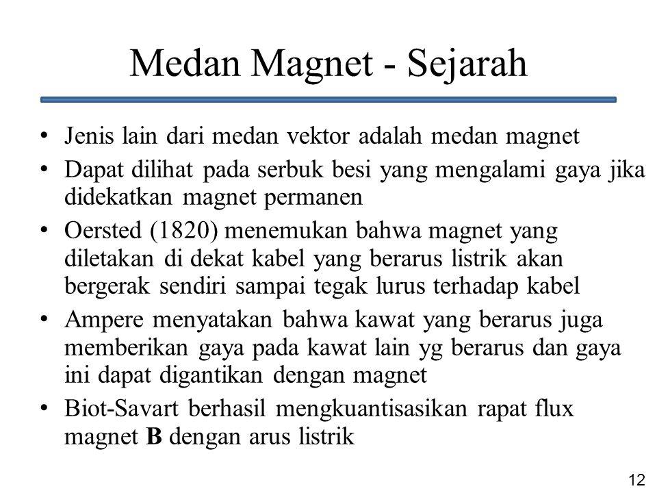 12 Medan Magnet - Sejarah Jenis lain dari medan vektor adalah medan magnet Dapat dilihat pada serbuk besi yang mengalami gaya jika didekatkan magnet p