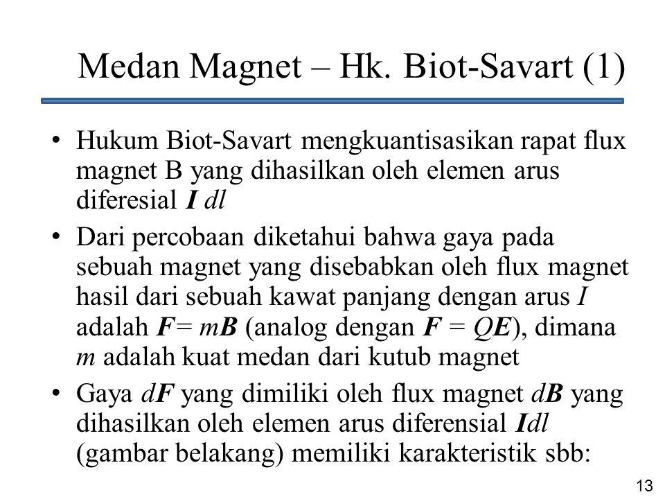 13 Medan Magnet – Hk. Biot-Savart (1) Hukum Biot-Savart mengkuantisasikan rapat flux magnet B yang dihasilkan oleh elemen arus diferesial I dl Dari pe