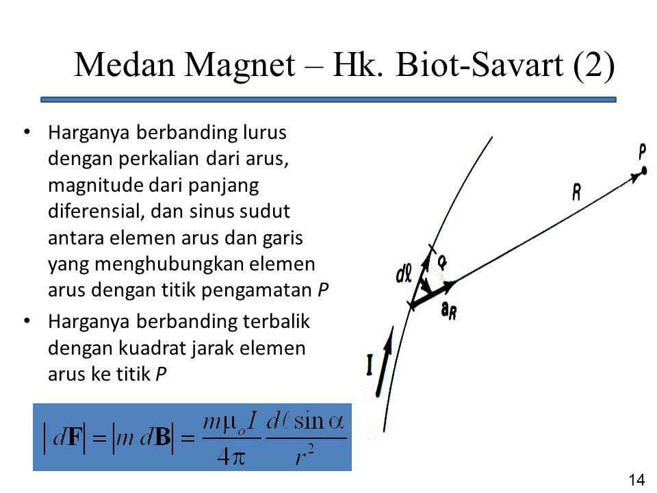 14 Medan Magnet – Hk. Biot-Savart (2) Harganya berbanding lurus dengan perkalian dari arus, magnitude dari panjang diferensial, dan sinus sudut antara