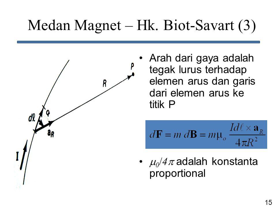 15 Medan Magnet – Hk. Biot-Savart (3) Arah dari gaya adalah tegak lurus terhadap elemen arus dan garis dari elemen arus ke titik P  0 /4  adalah kon