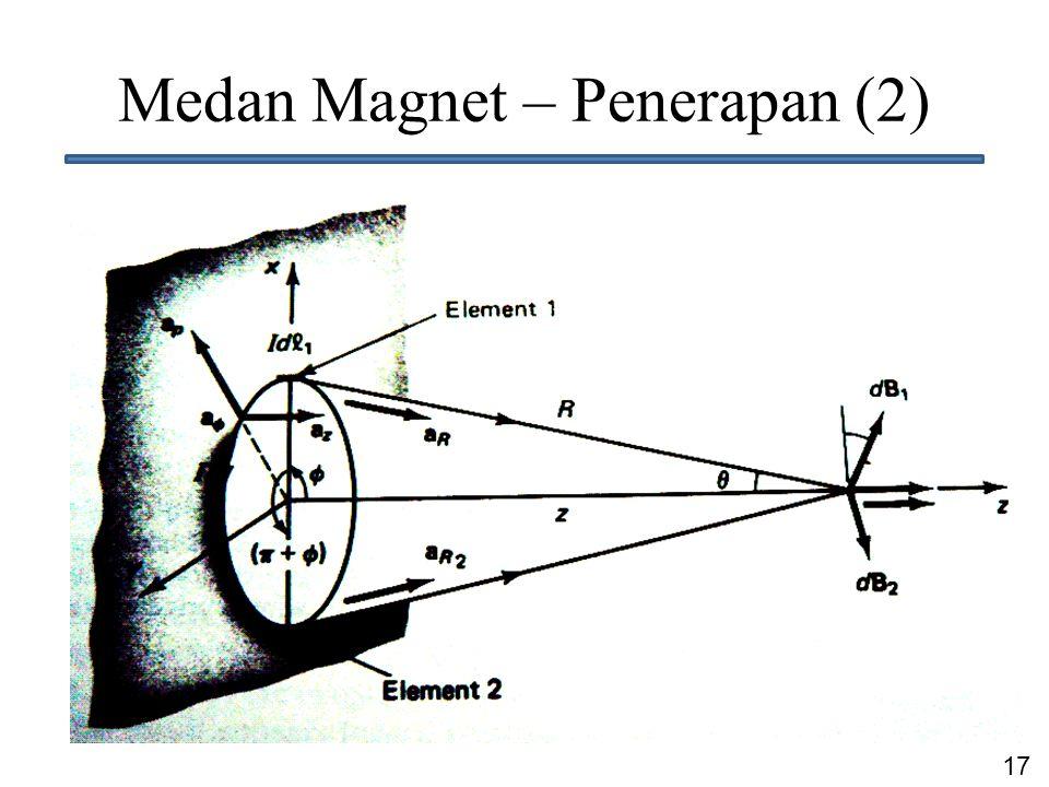 17 Medan Magnet – Penerapan (2)