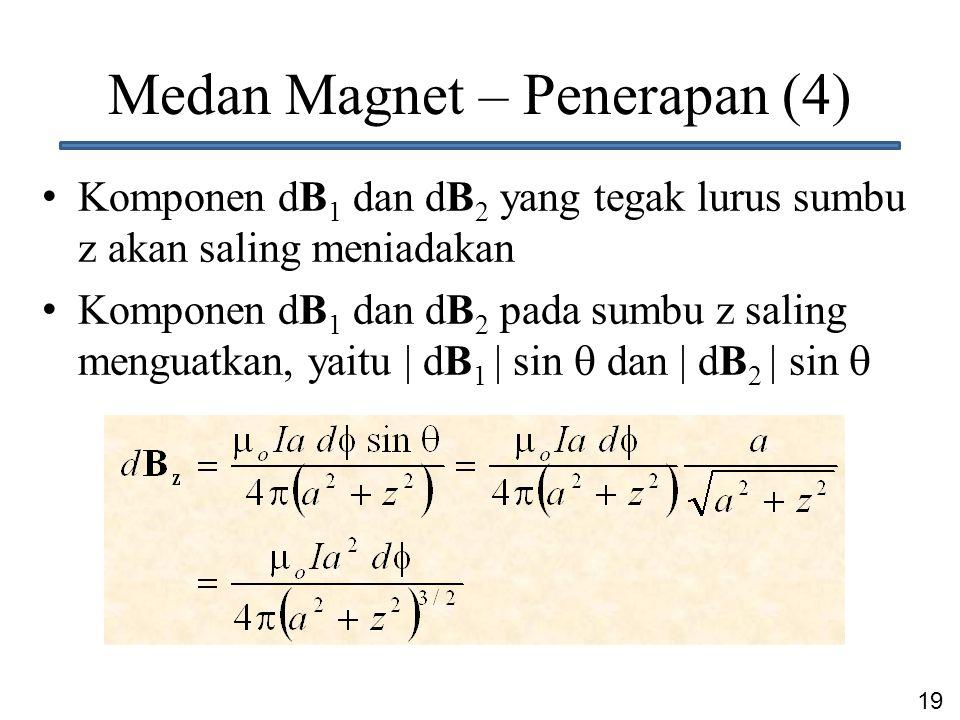 19 Medan Magnet – Penerapan (4) Komponen dB 1 dan dB 2 yang tegak lurus sumbu z akan saling meniadakan Komponen dB 1 dan dB 2 pada sumbu z saling meng