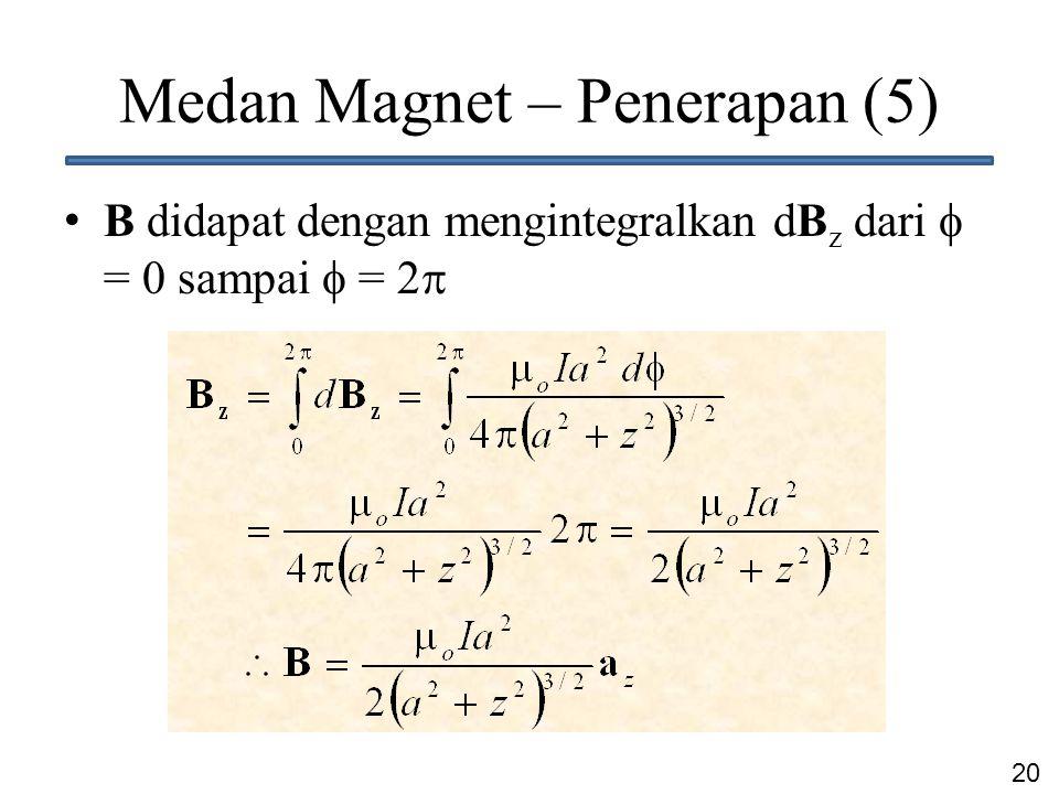 20 Medan Magnet – Penerapan (5) B didapat dengan mengintegralkan dB z dari  = 0 sampai  = 2 