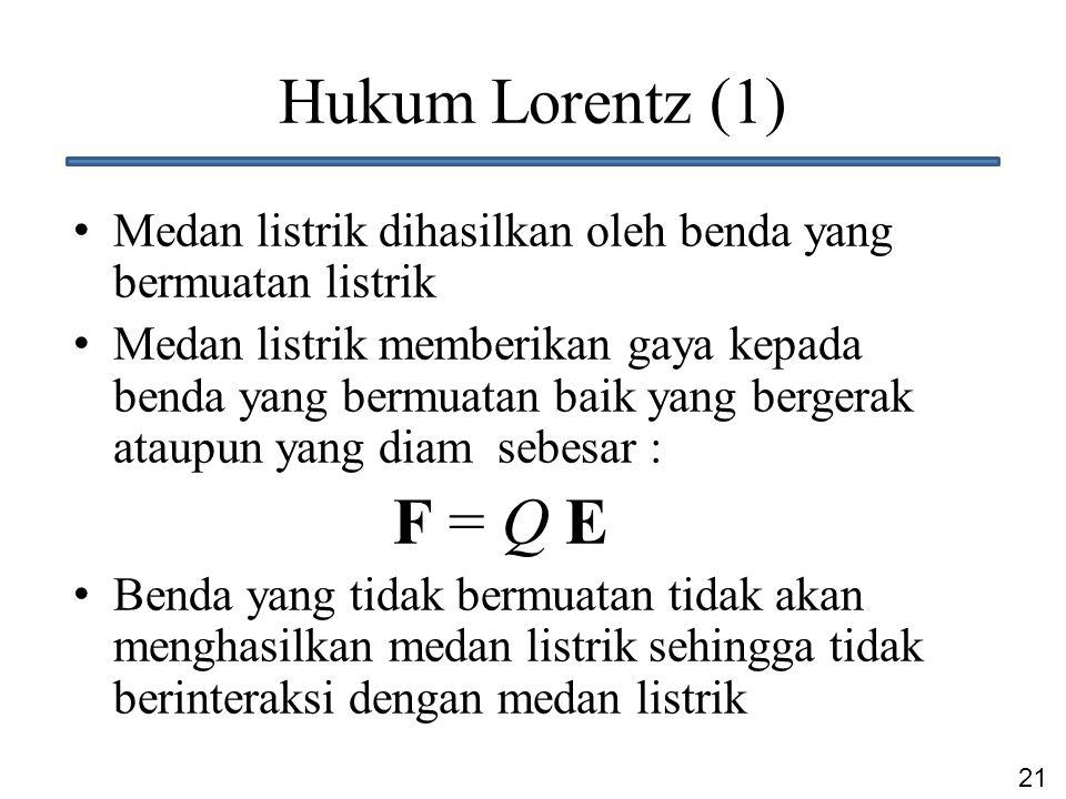 21 Hukum Lorentz (1) Medan listrik dihasilkan oleh benda yang bermuatan listrik Medan listrik memberikan gaya kepada benda yang bermuatan baik yang be