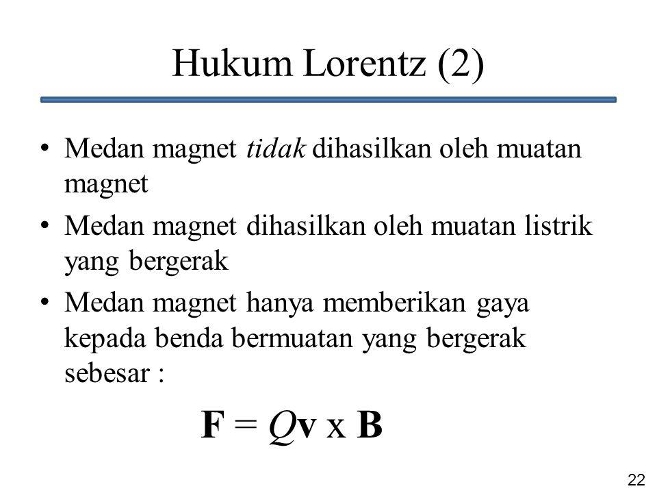 22 Hukum Lorentz (2) Medan magnet tidak dihasilkan oleh muatan magnet Medan magnet dihasilkan oleh muatan listrik yang bergerak Medan magnet hanya mem