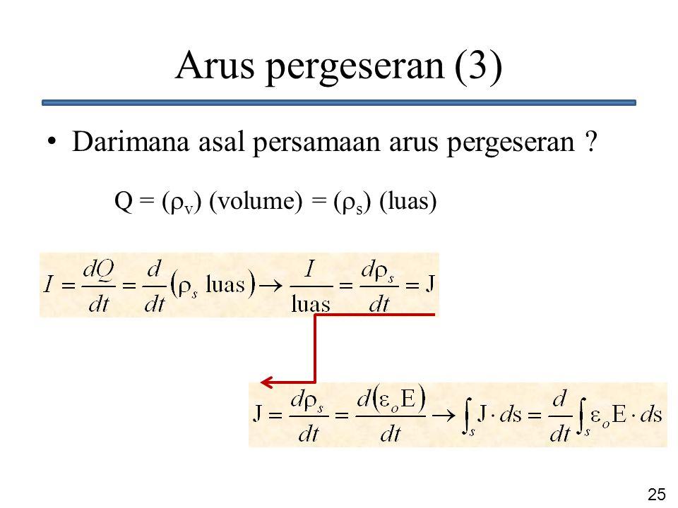 25 Arus pergeseran (3) Darimana asal persamaan arus pergeseran ? Q = (  v ) (volume) = (  s ) (luas)