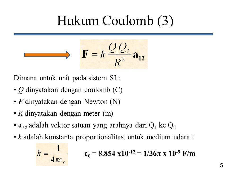 5 Hukum Coulomb (3) Dimana untuk unit pada sistem SI : Q dinyatakan dengan coulomb (C) F dinyatakan dengan Newton (N) R dinyatakan dengan meter (m) a
