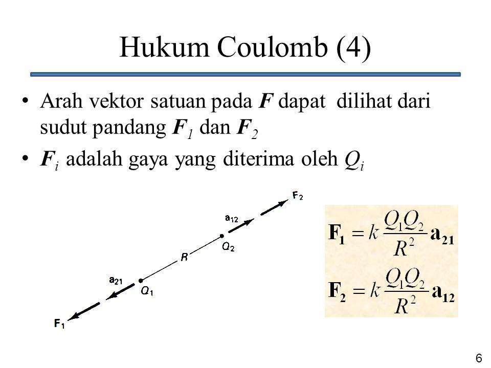 6 Hukum Coulomb (4) Arah vektor satuan pada F dapat dilihat dari sudut pandang F 1 dan F 2 F i adalah gaya yang diterima oleh Q i