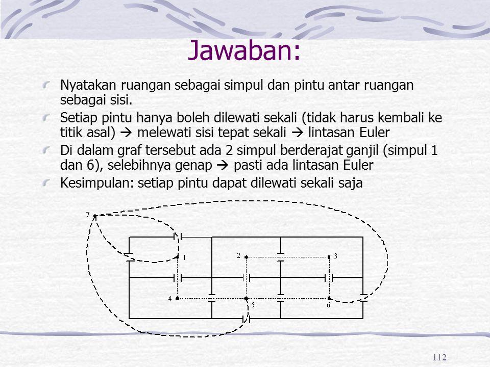 112 Jawaban: Nyatakan ruangan sebagai simpul dan pintu antar ruangan sebagai sisi. Setiap pintu hanya boleh dilewati sekali (tidak harus kembali ke ti