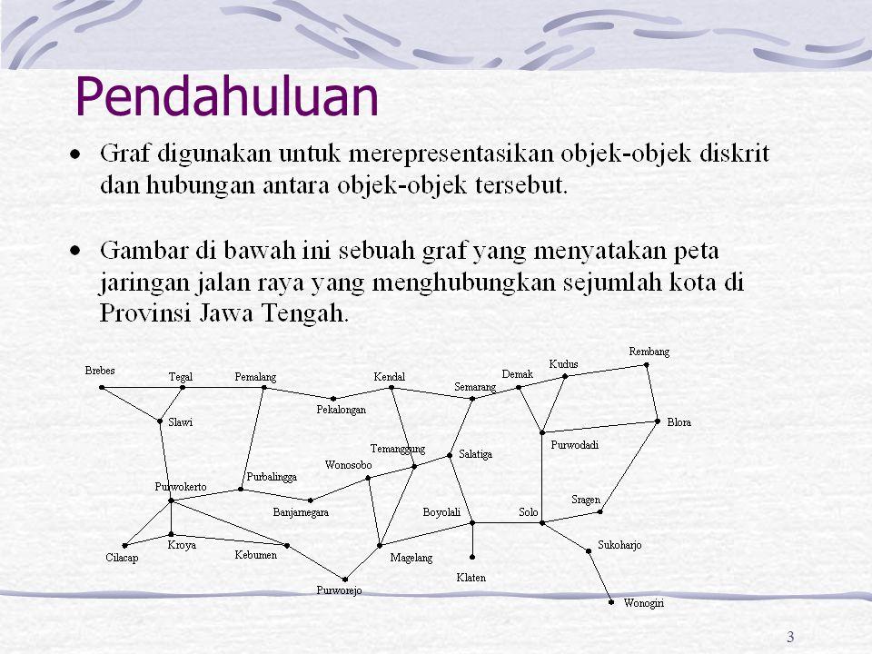 74 Latihan Apakah pasangan graf di bawah ini isomorfik?