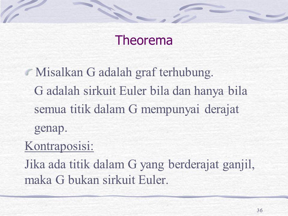 Theorema Misalkan G adalah graf terhubung. G adalah sirkuit Euler bila dan hanya bila semua titik dalam G mempunyai derajat genap. Kontraposisi: Jika