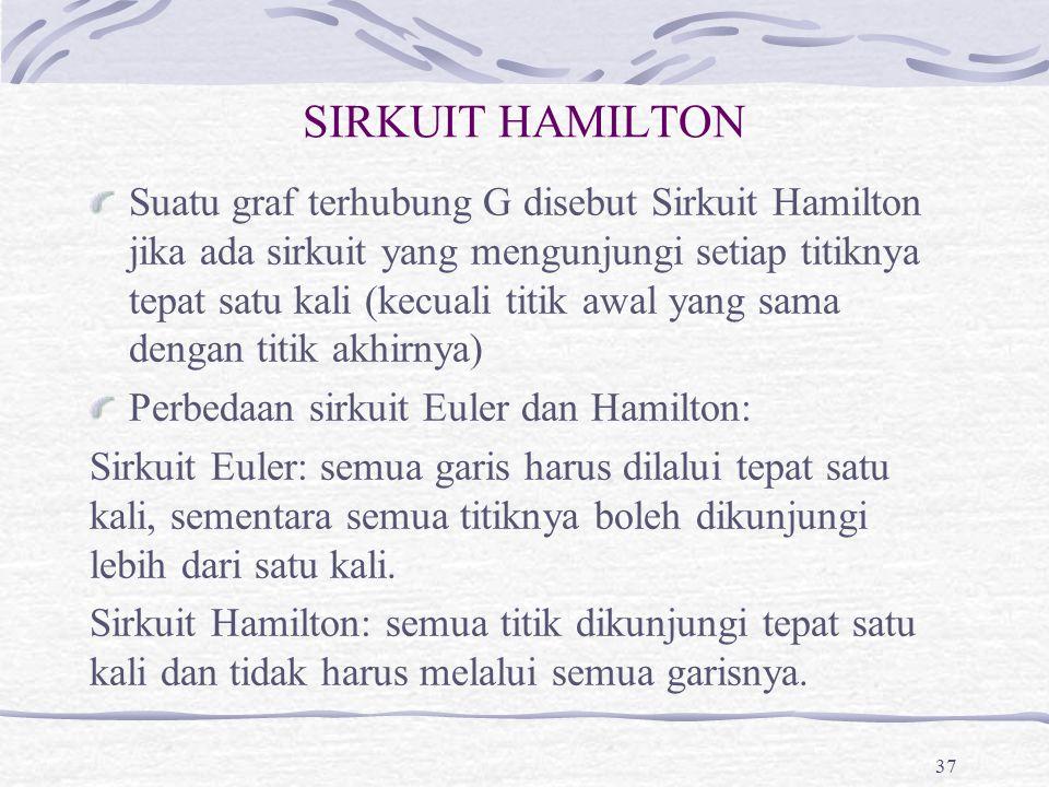 SIRKUIT HAMILTON Suatu graf terhubung G disebut Sirkuit Hamilton jika ada sirkuit yang mengunjungi setiap titiknya tepat satu kali (kecuali titik awal
