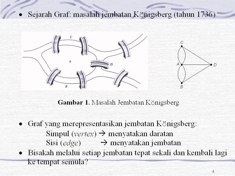 85 Sisi-sisi pada graf bidang membagi bidang datar menjadi beberapa wilayah (region) atau muka (face).