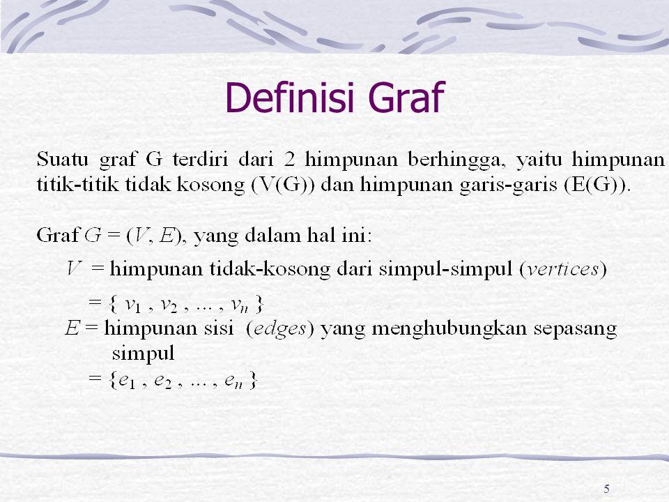Representasi Graf dalam Matriks Matriks dapat digunakan untuk menyatakan graf.