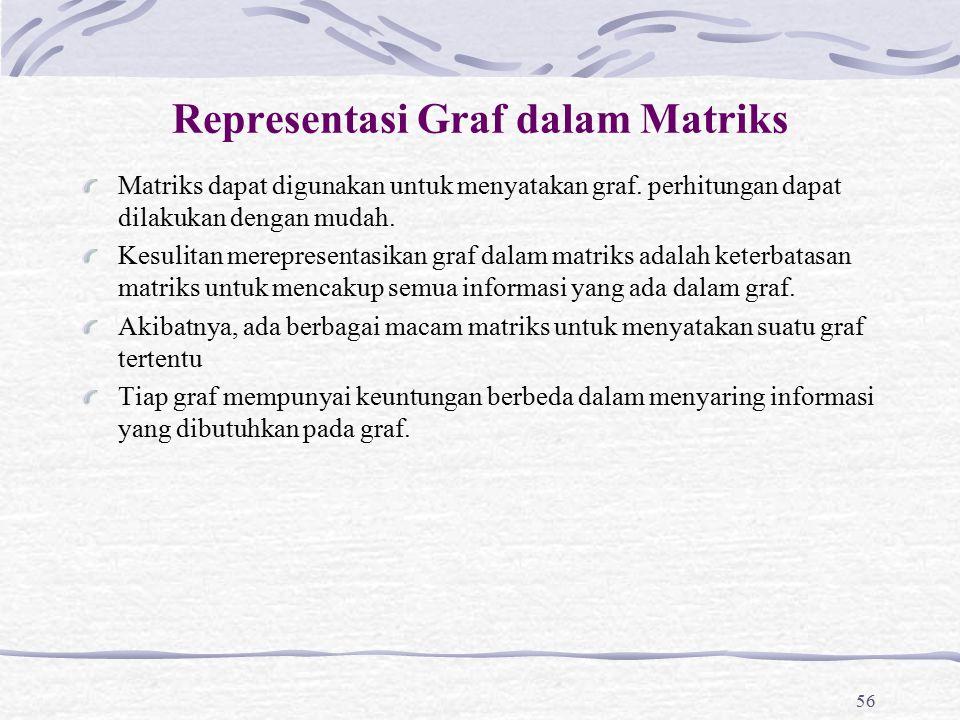 Representasi Graf dalam Matriks Matriks dapat digunakan untuk menyatakan graf. perhitungan dapat dilakukan dengan mudah. Kesulitan merepresentasikan g