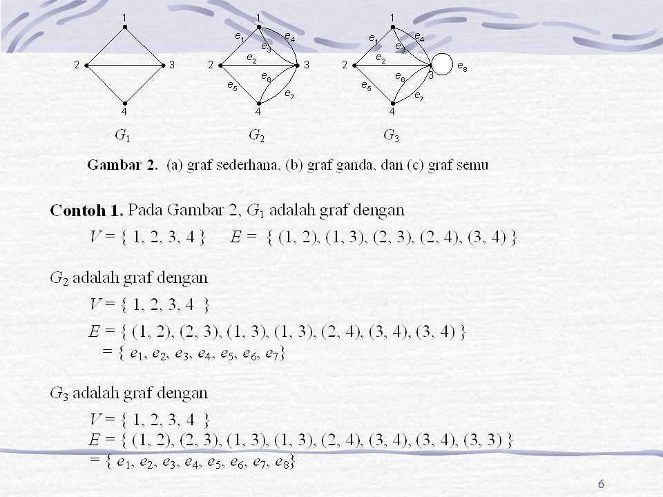 SIRKUIT HAMILTON Suatu graf terhubung G disebut Sirkuit Hamilton jika ada sirkuit yang mengunjungi setiap titiknya tepat satu kali (kecuali titik awal yang sama dengan titik akhirnya) Perbedaan sirkuit Euler dan Hamilton: Sirkuit Euler: semua garis harus dilalui tepat satu kali, sementara semua titiknya boleh dikunjungi lebih dari satu kali.
