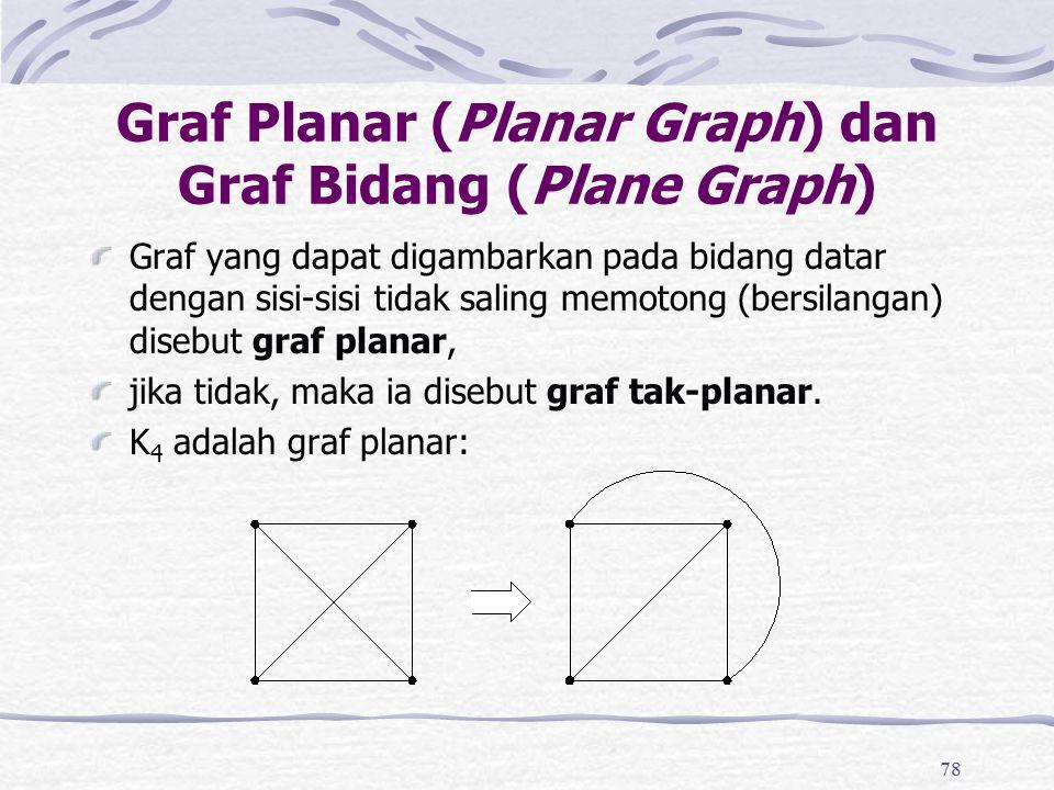 78 Graf Planar (Planar Graph) dan Graf Bidang (Plane Graph) Graf yang dapat digambarkan pada bidang datar dengan sisi-sisi tidak saling memotong (bers