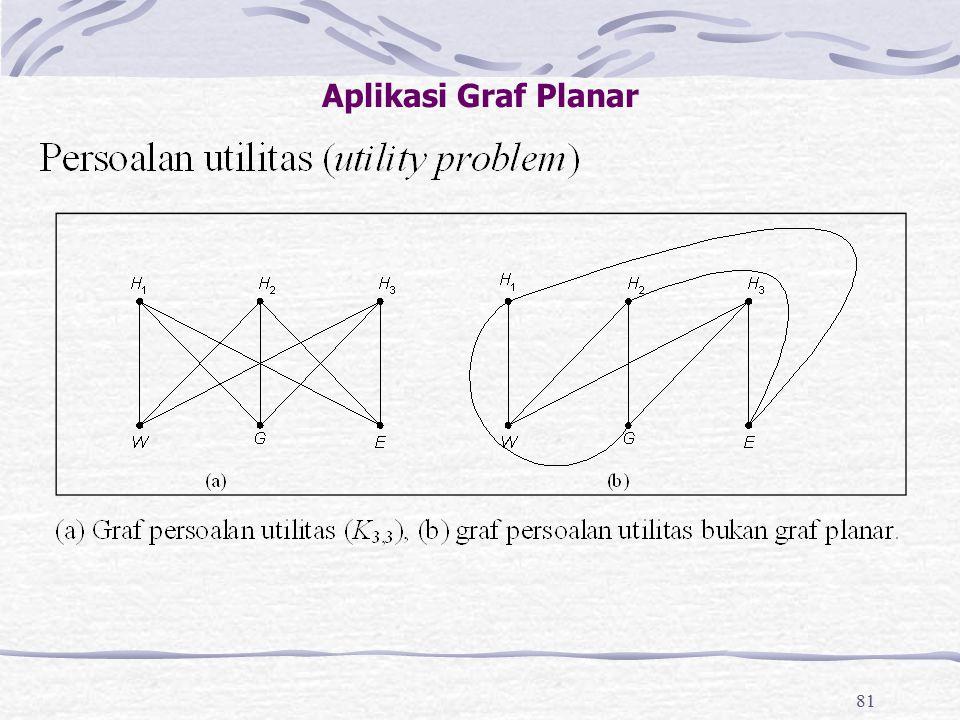 81 Aplikasi Graf Planar