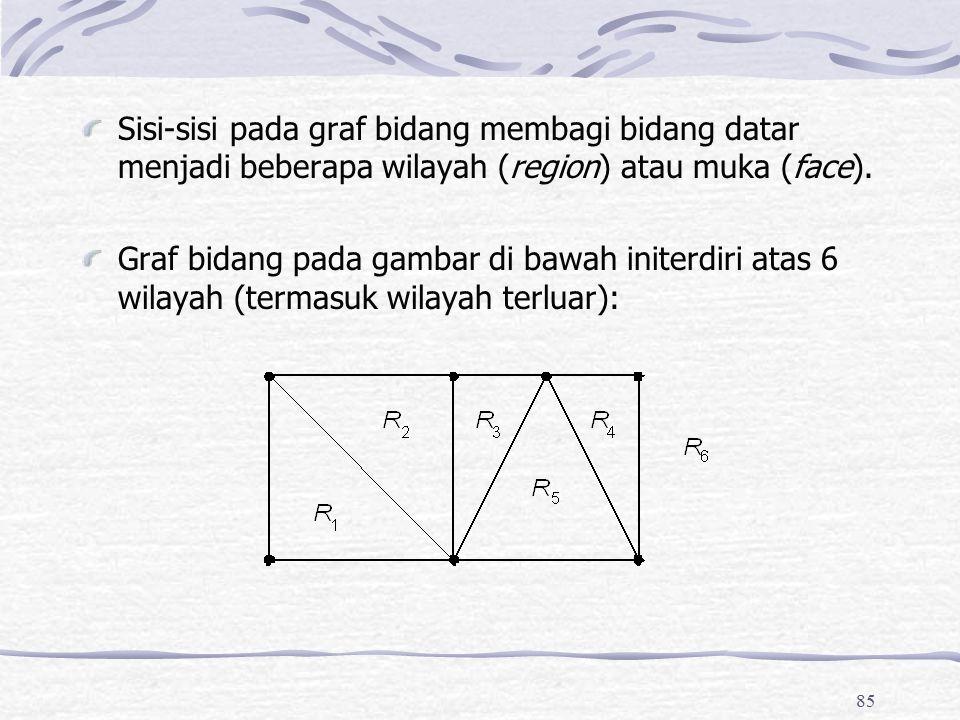 85 Sisi-sisi pada graf bidang membagi bidang datar menjadi beberapa wilayah (region) atau muka (face). Graf bidang pada gambar di bawah initerdiri ata