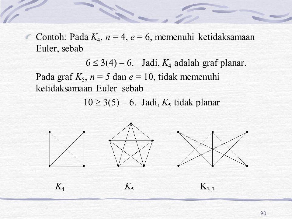 90 Contoh: Pada K 4, n = 4, e = 6, memenuhi ketidaksamaan Euler, sebab 6  3(4) – 6. Jadi, K 4 adalah graf planar. Pada graf K 5, n = 5 dan e = 10, ti