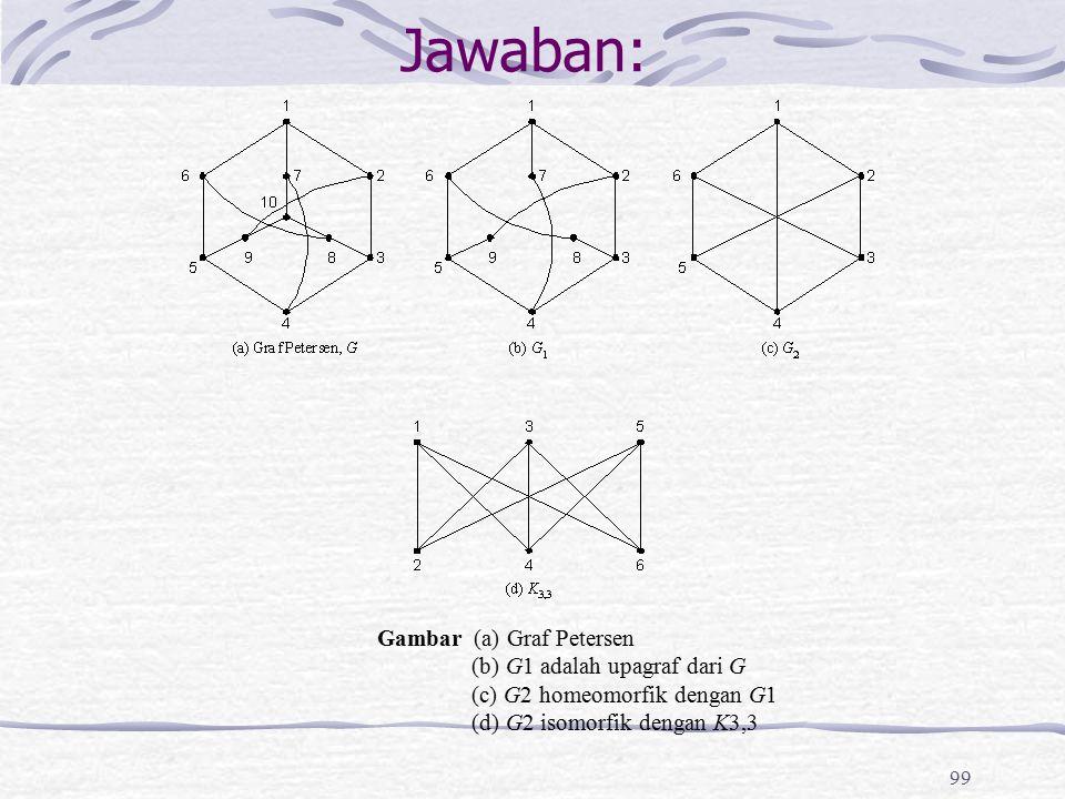 99 Jawaban: Gambar (a) Graf Petersen (b) G1 adalah upagraf dari G (c) G2 homeomorfik dengan G1 (d) G2 isomorfik dengan K3,3