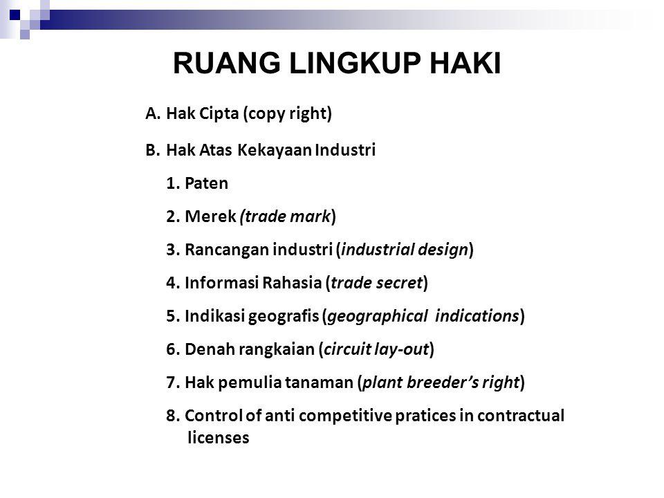 RUANG LINGKUP HAKI A.Hak Cipta (copy right) B. Hak Atas Kekayaan Industri 1.