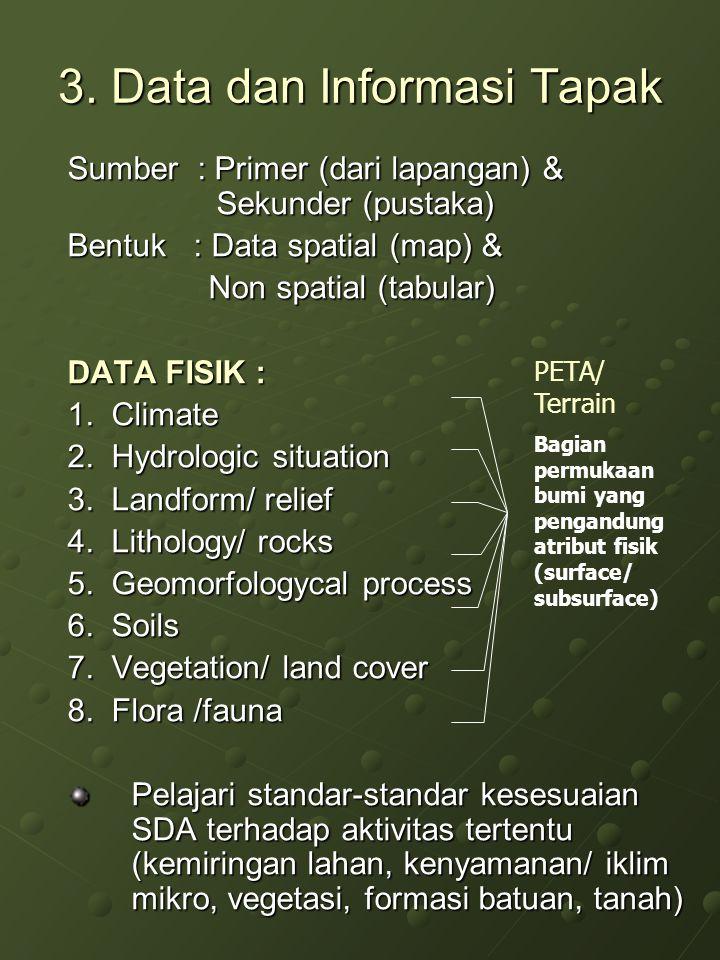 3. Data dan Informasi Tapak Sumber : Primer (dari lapangan) & Sekunder (pustaka) Bentuk : Data spatial (map) & Non spatial (tabular) Non spatial (tabu